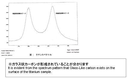 Raman_spectrum_pattern.JPG